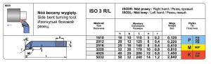 nnbc plytka tabela 300x91 - NÓŻ TOKARSKI NNBC 2012 P20 ISO3R BOCZNY WYGIĘTY