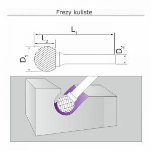 frezy kuliste rysunek 300x300 - Frez kulisty (Pilnik obrotowy) kształt D FI 12