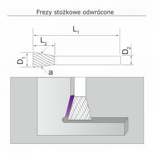 frezy-stozkowe-odwrocone-rysunek