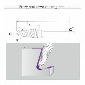 frezy-stozkowe-zaokraglone-rysunek