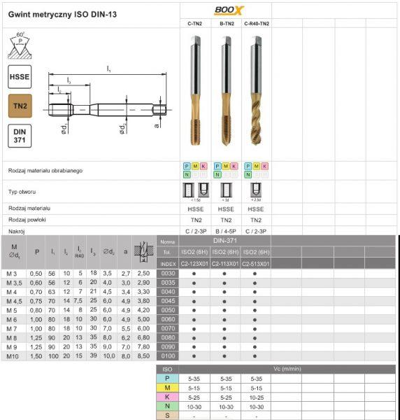 371 c tin 572x600 - Gwintownik maszynowy DIN-371-B M 4 -6H  800X(HSSE  TN) FANAR
