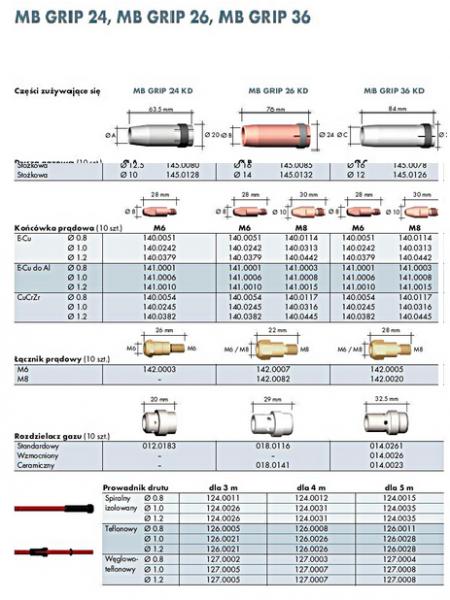 CZESCI DO UCHWYTU MB36 450x600 - Uchwyt spawalniczy MB 36 KD GRIP /ABICOR BINZEL/
