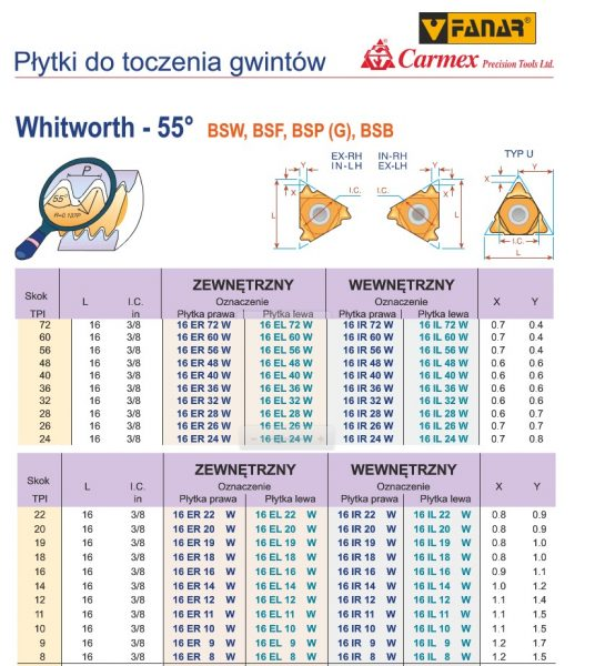 PLYTKA W16 536x600 - PŁYTKA DO TOCZENIA GWINTÓW CALOWYCH WHITWORTH  WEWNĘTRZNYCH PRAWA  16 IR 14 W  MXC  CARMEX /FANAR/