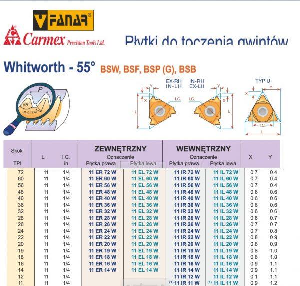 PLYTKA WIT 11 TAB 600x573 - PŁYTKA DO TOCZENIA GWINTÓW CALOWYCH WHITWORTH  WEWNĘTRZNYCH PRAWA  11 IR 11W  MXC CARMEX /FANAR/