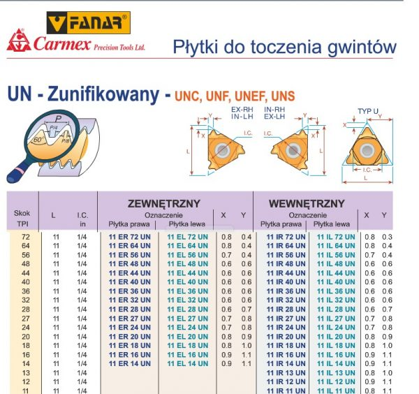merge from ofoct 600x564 - PŁYTKA DO TOCZENIA GWINTÓW CALOWYCH UN  WEWNĘTRZNYCH PRAWA  11 IR  20UN  MXC CARMEX /FANAR/